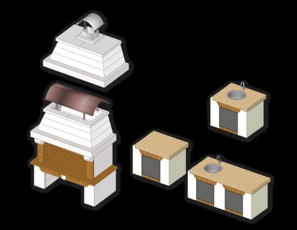 Argon, osnovni model
